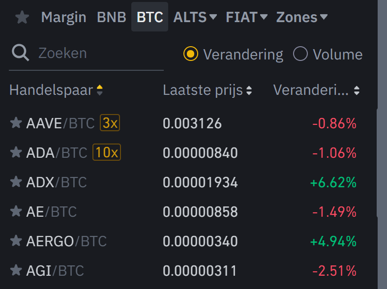 cryptocurrency aanbod binance